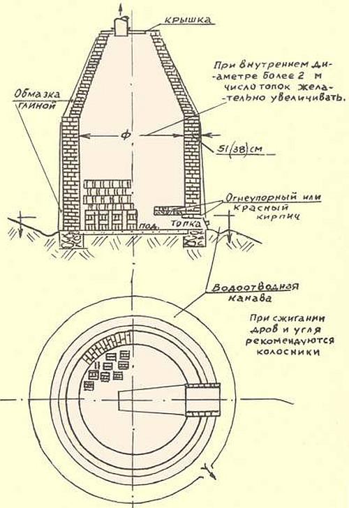 рецепт самодельного технопланктона