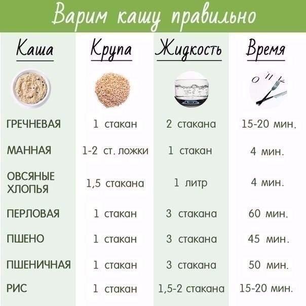 Пшено на воде рецепт